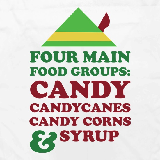 Four Main Christmas Food Groups Apron