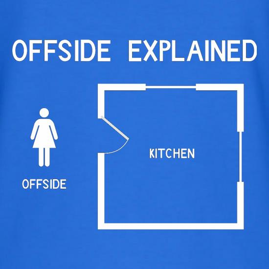 Offside Explained t-shirts