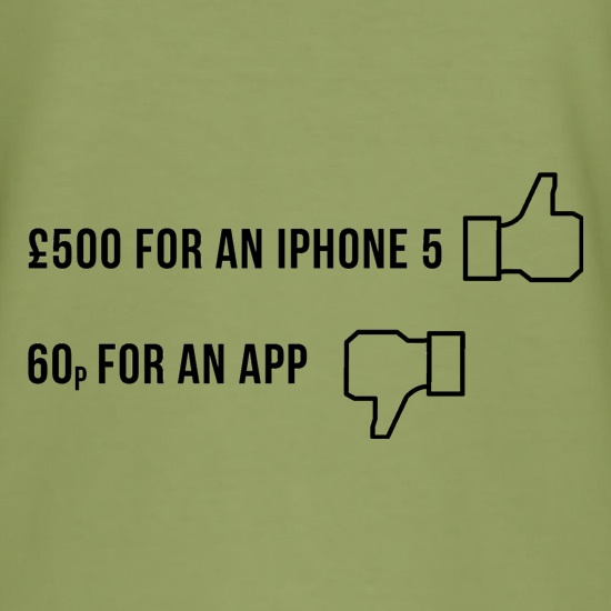 Five Hundred pounds for an Iphone 5 t shirt